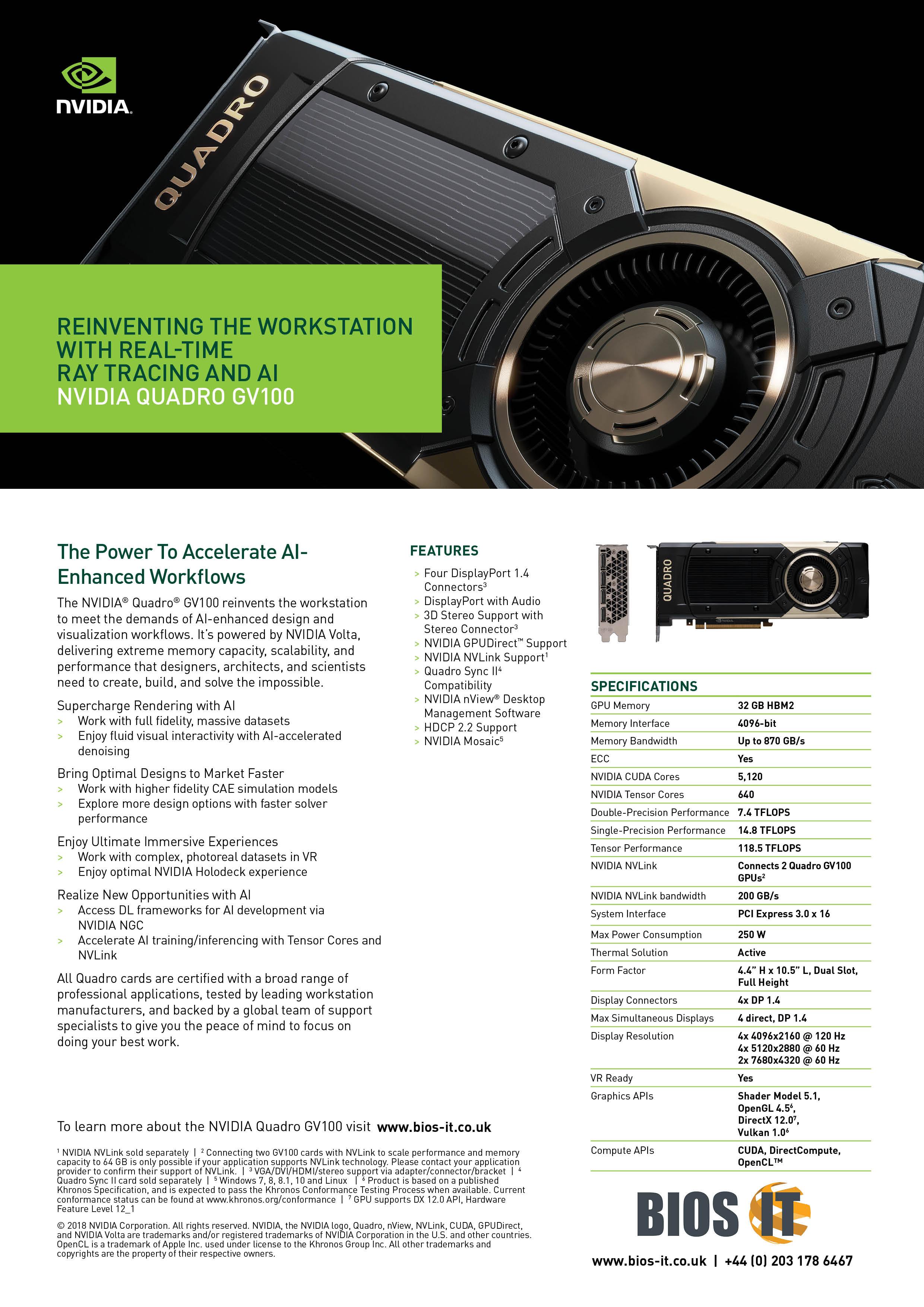 BIOS IT | News | NVIDIA Quadro® GV100